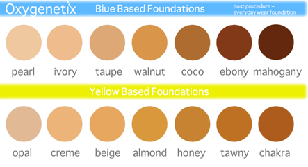 Oxygenetix color chart