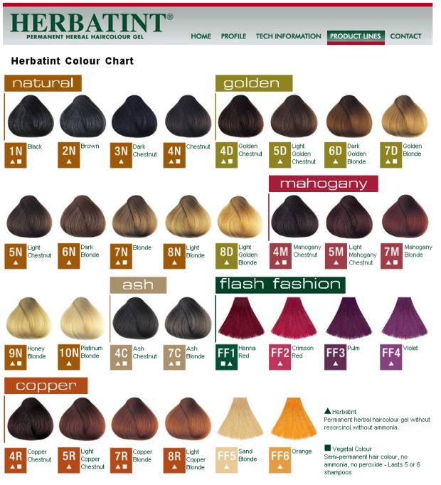 Herbatint shades